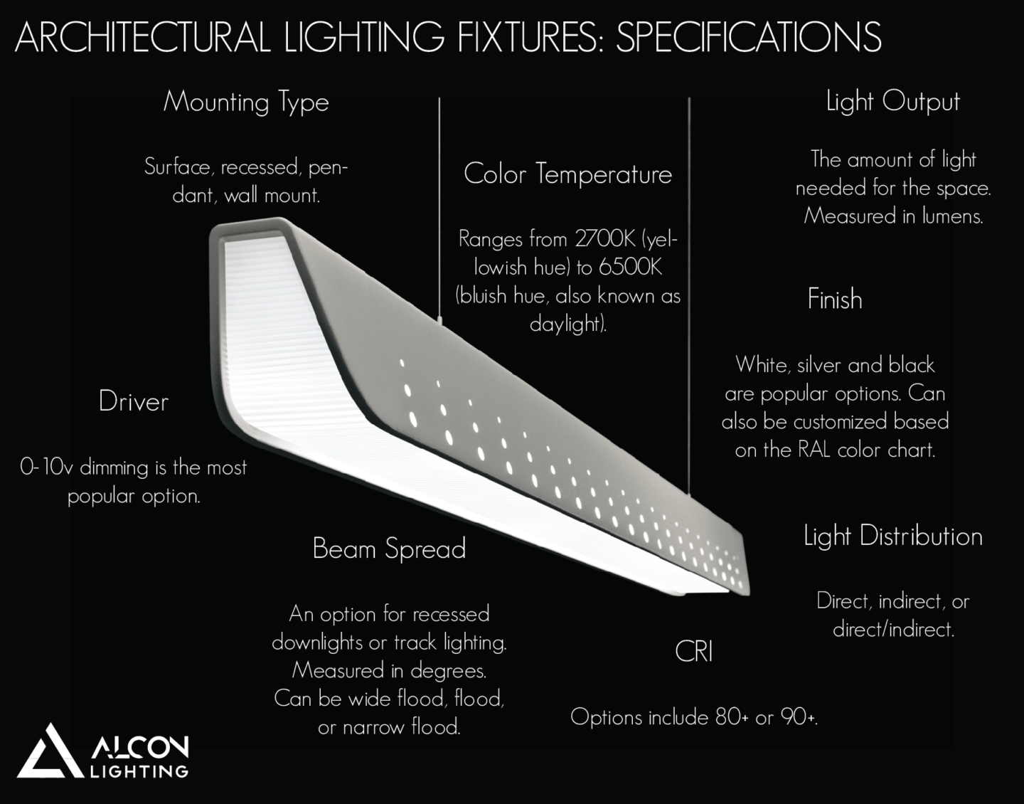 StuffaBlog Architectural Lighting How to Choose Linear Pendant Lighting & StuffaBlog: Architectural Lighting: How to Choose Linear Pendant ...