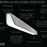 StuffaBlog: Architectural Lighting: How to Choose Linear Pendant Lighting